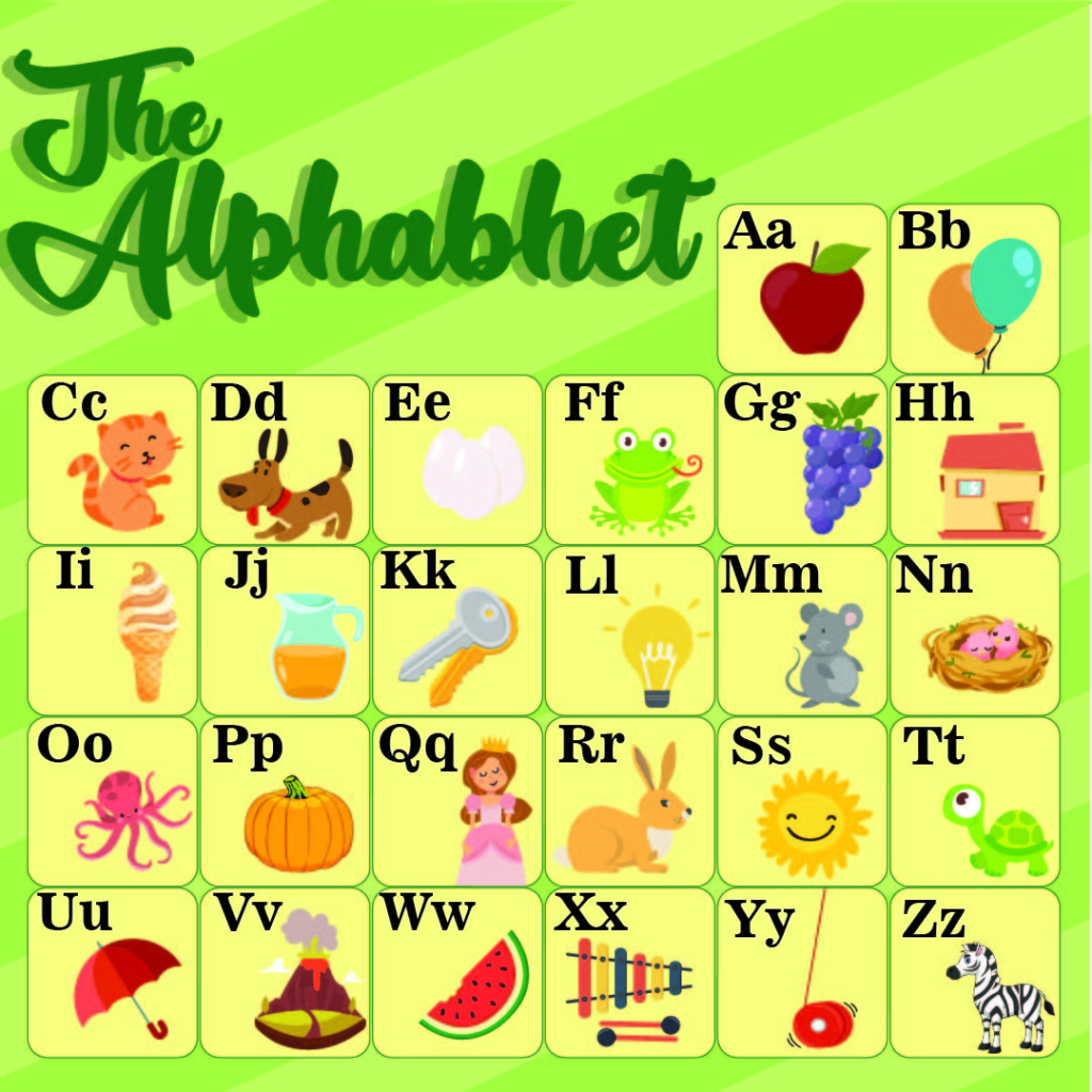 10 Best Free Kindergarten Alphabet Chart Printable