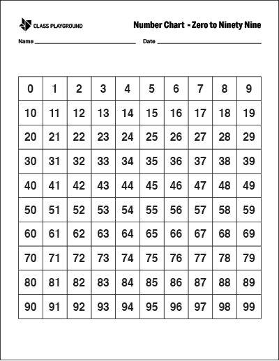 Free Printable 0-99 Chart