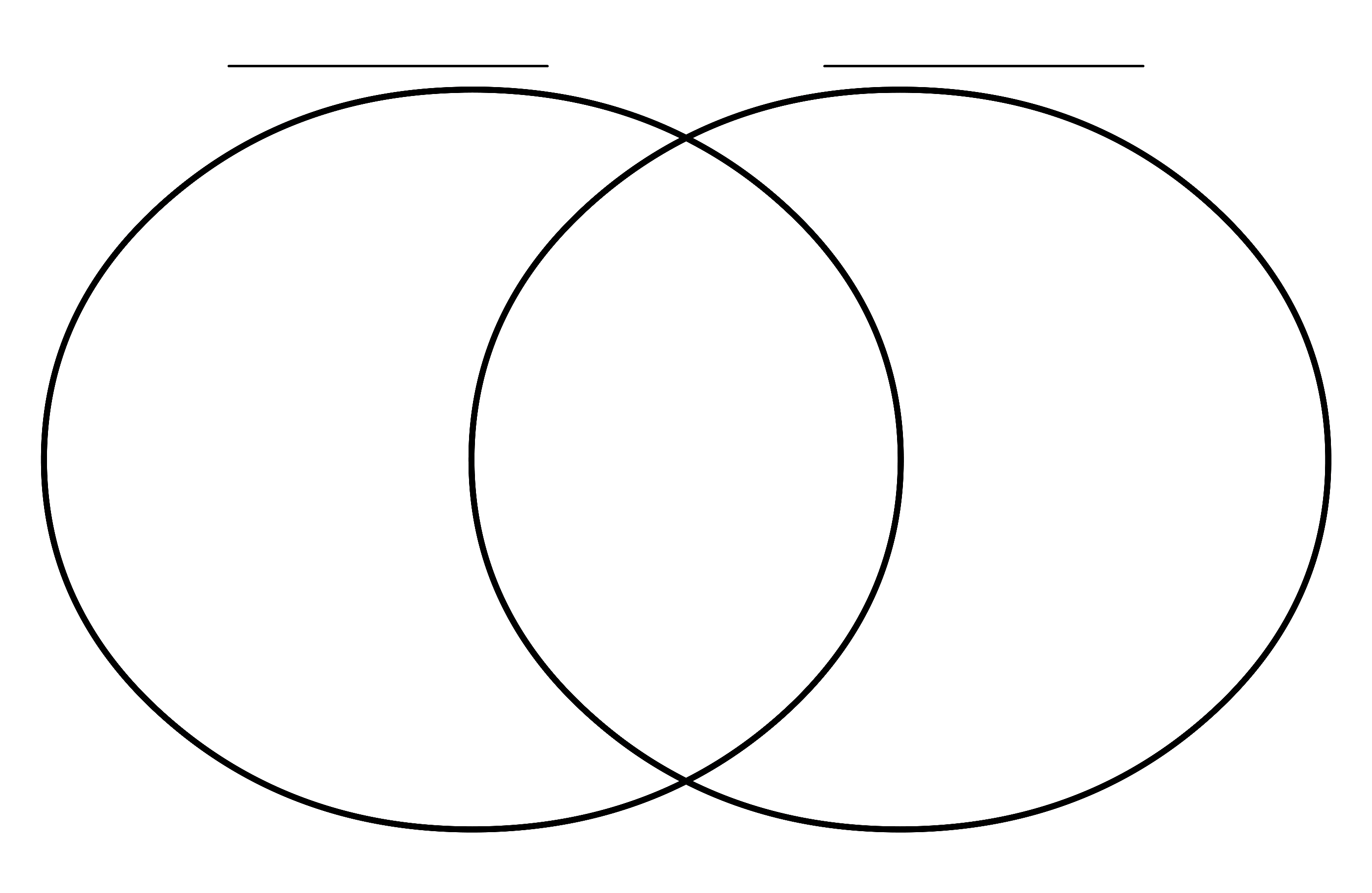 Free Printable Venn Diagram