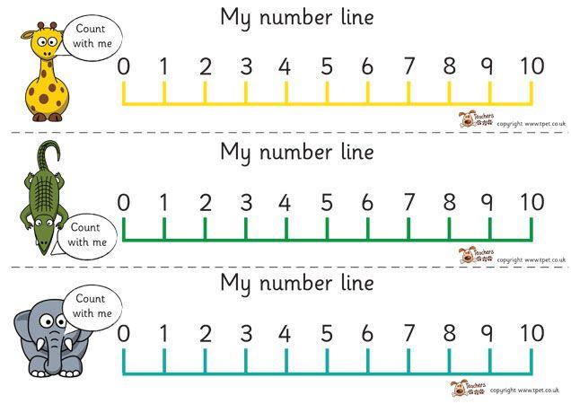 Free Printable 0-10 Number Line