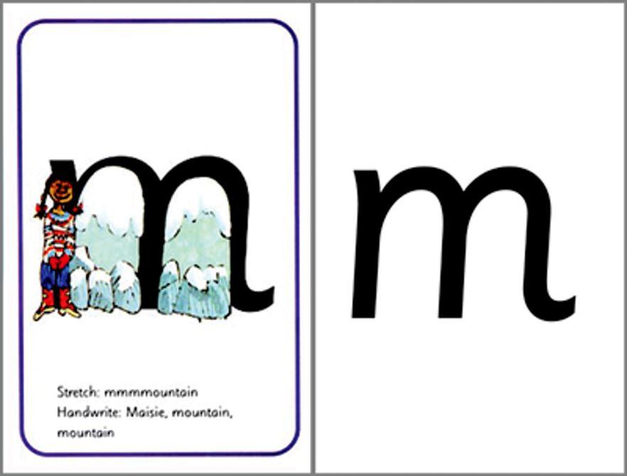 Read Write Inc Sound Cards Printable