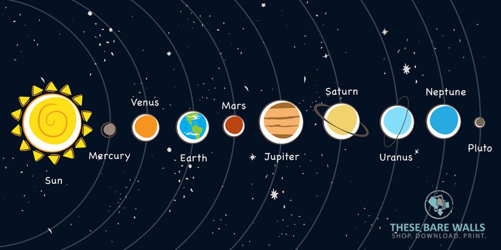 Solar System Printable Wall Art Proyek Tata Surya