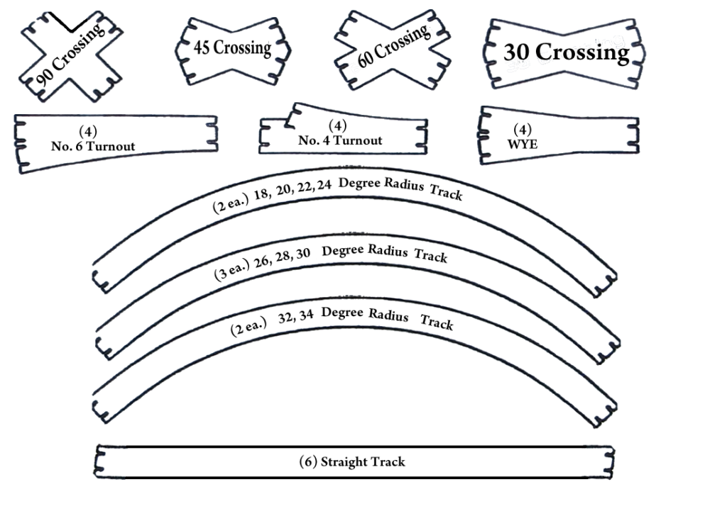 Track Templates 28 Images Model Railroad Layouts Model