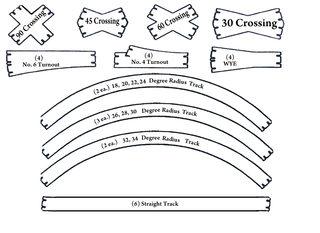 Free Printable N Scale Track Templates
